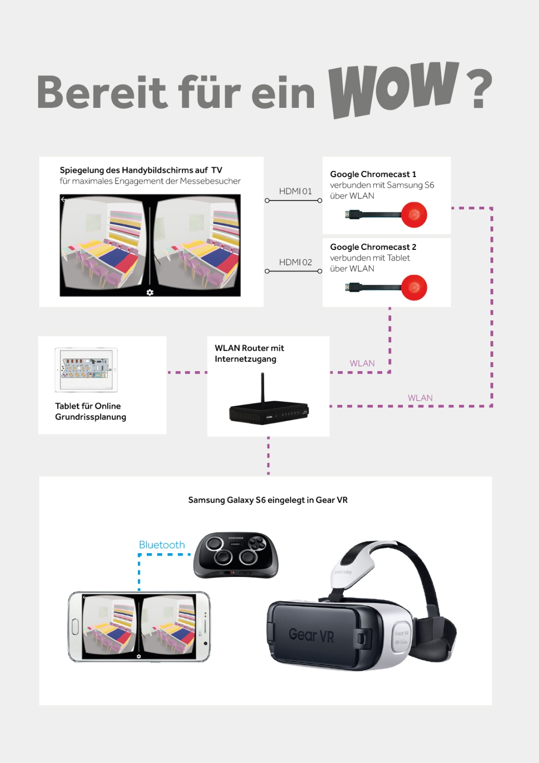 VH-Messe-VR-Setup
